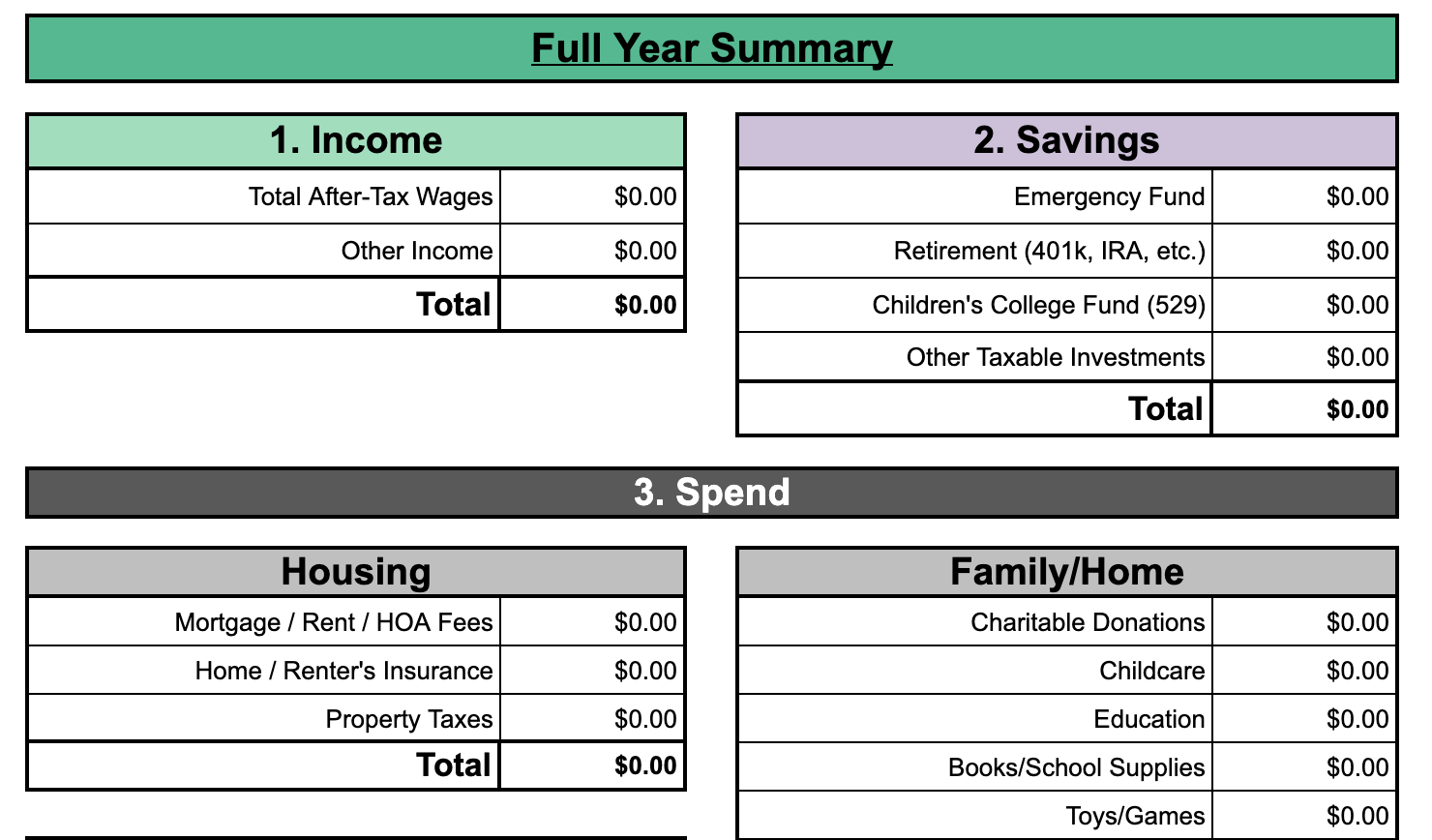 Two Week Budget Template from blog.risecredit.com