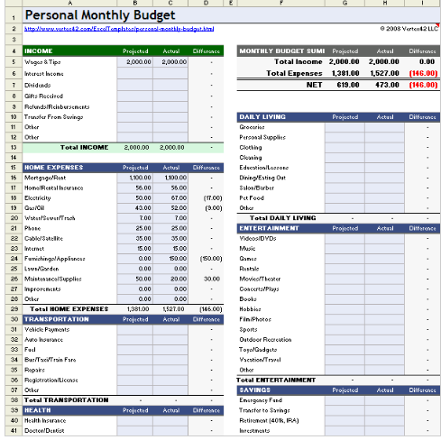 17 Free Google Sheets Budget Templates
