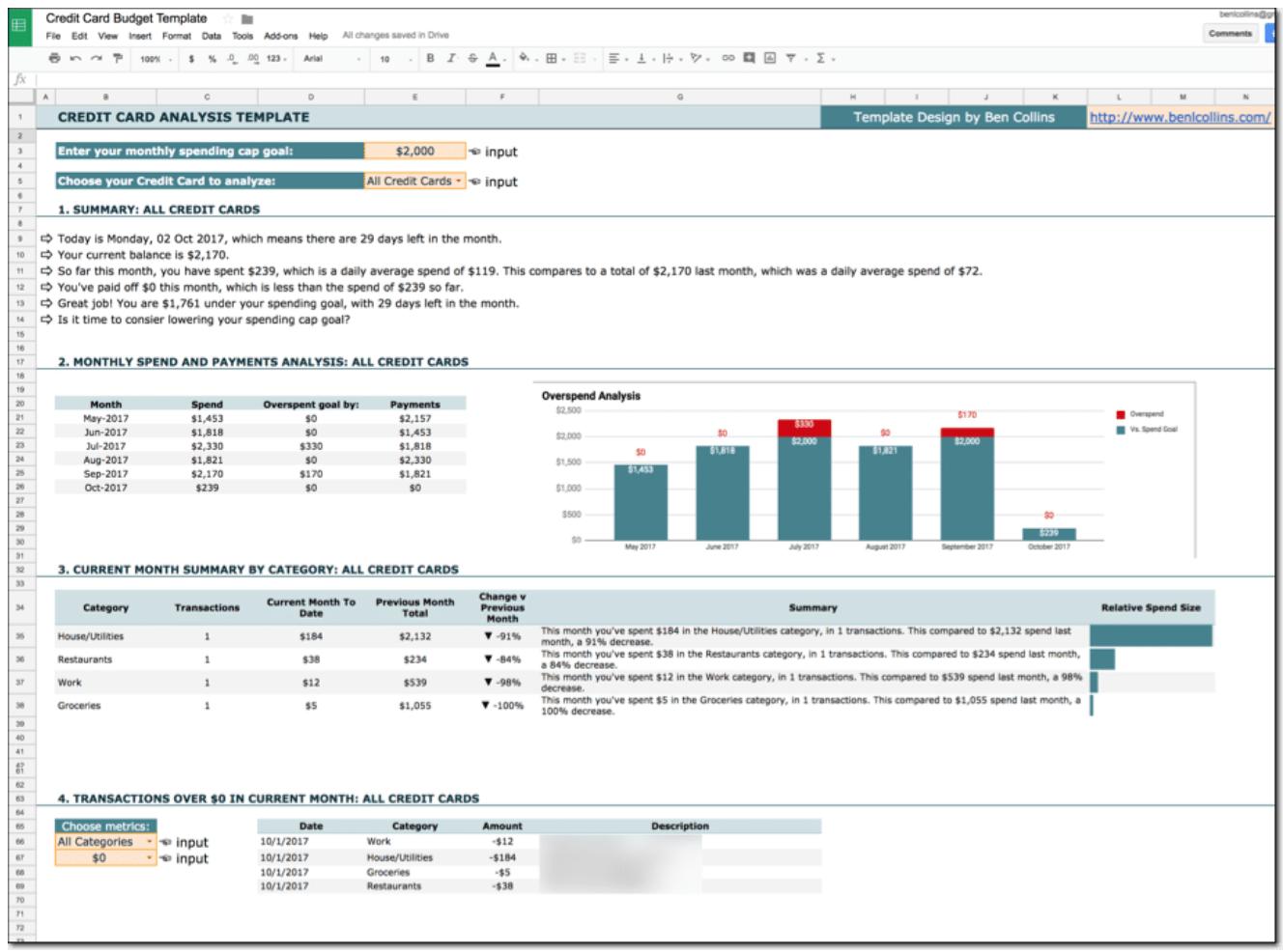 30 Free Google Sheets Budget Templates