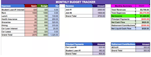 Household Budget Spreadsheet Template Free from blog.risecredit.com